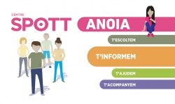 SPOTT Anoia