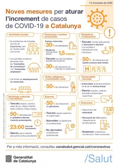 Noves mesures per aturar l'expansió de la COVID-19